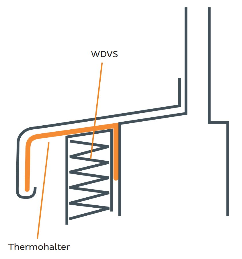 asg_info_thermohalter